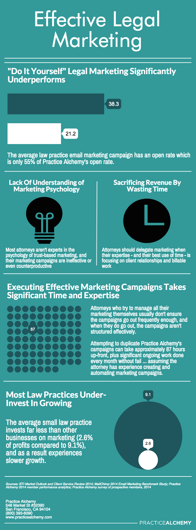 Effective-Legal-Marketing-Infographic