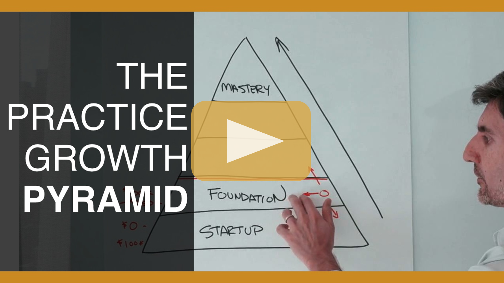 practice-growth-pyramid-video-thumb.png