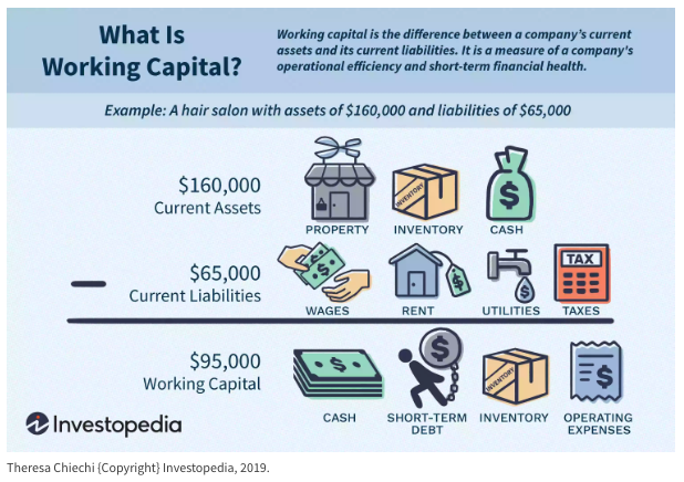 whatisworkingcapital